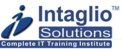 INTAGLIO SOLUTIONS SDN BHD